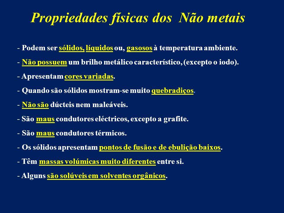 Propriedades físicas dos Não metais