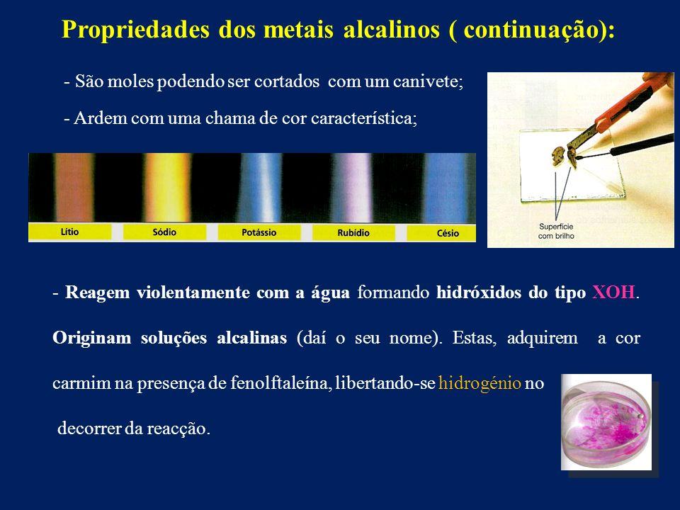 Propriedades dos metais alcalinos ( continuação):