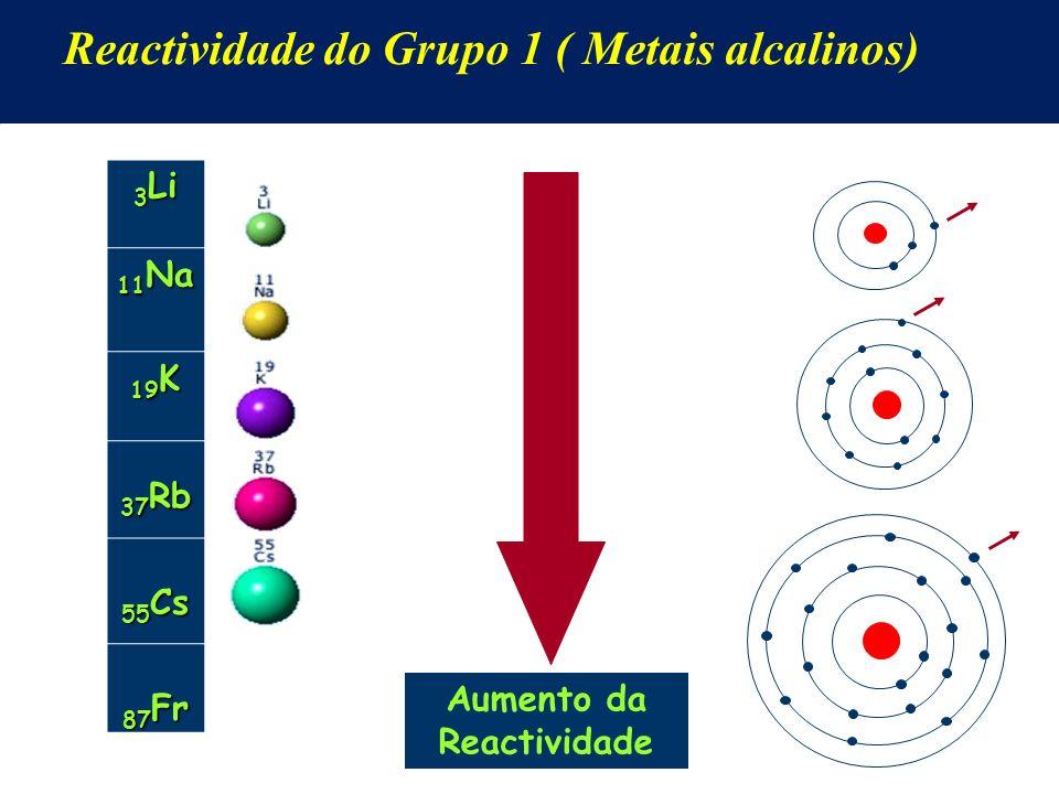 Reactividade do Grupo 1 ( Metais alcalinos) Aumento da Reactividade