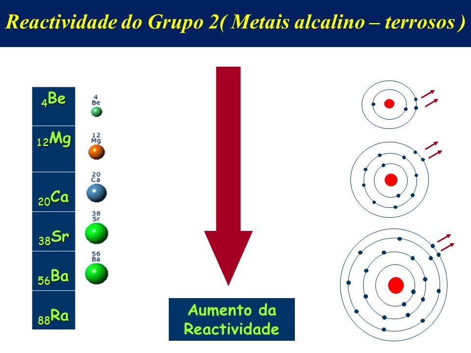 Reactividade do Grupo 2( Metais alcalino – terrosos )