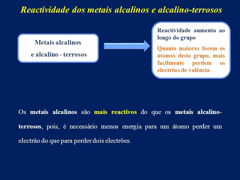 Reactividade dos metais alcalinos e alcalino-terrosos
