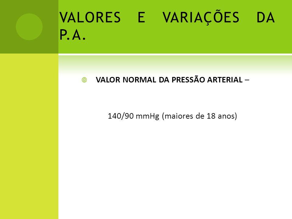 VALORES E VARIAÇÕES DA P.A.