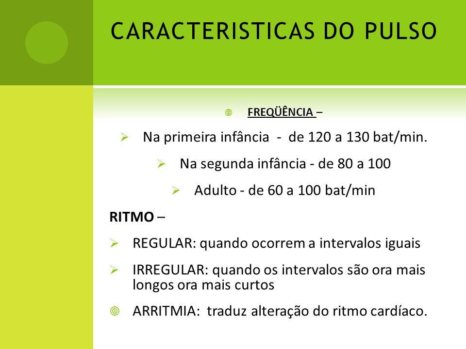 CARACTERISTICAS DO PULSO