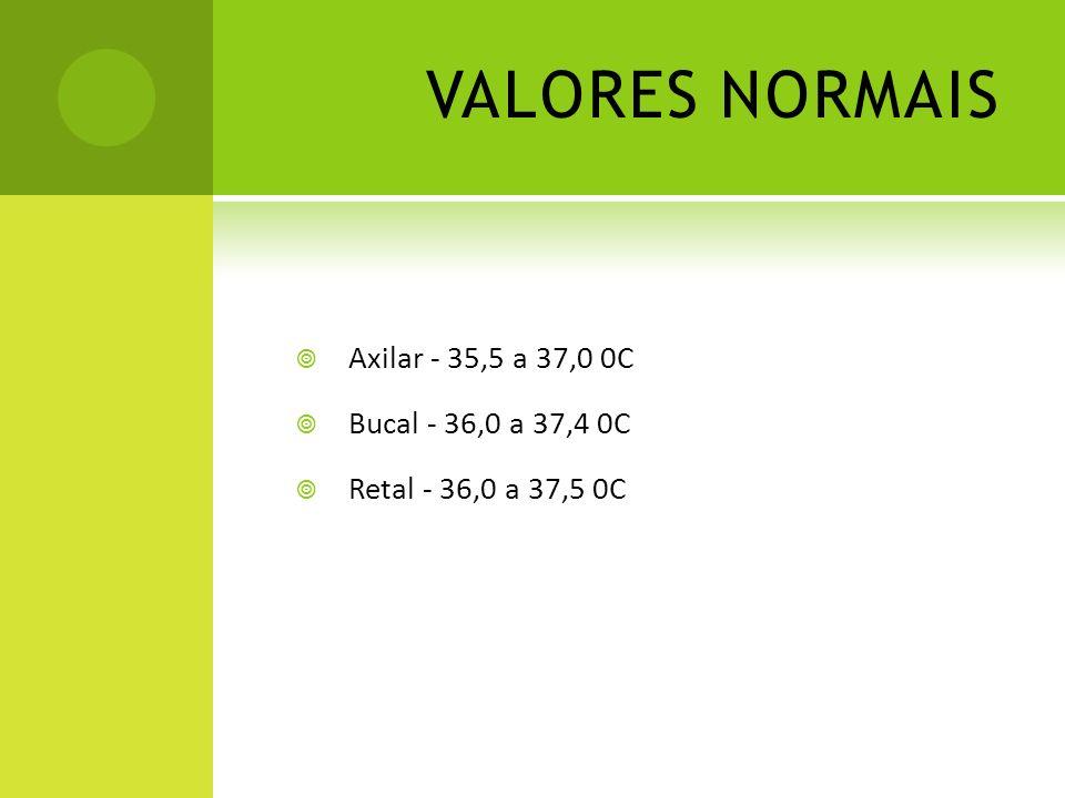 VALORES NORMAIS Axilar - 35,5 a 37,0 0C Bucal - 36,0 a 37,4 0C