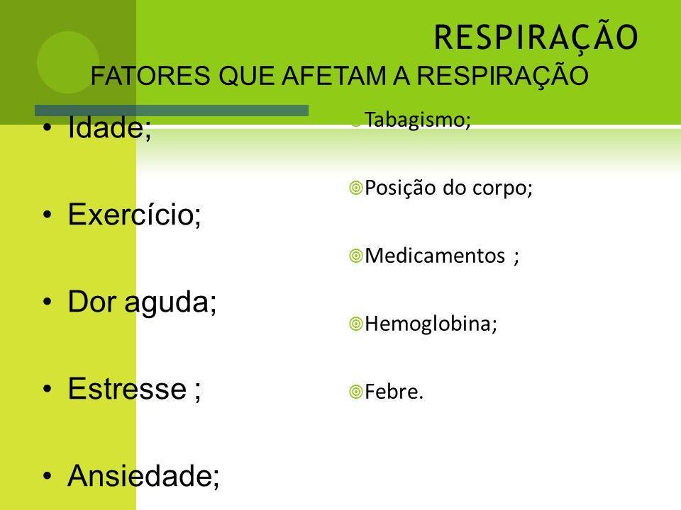 RESPIRAÇÃO Idade; Exercício; Dor aguda; Estresse ; Ansiedade;