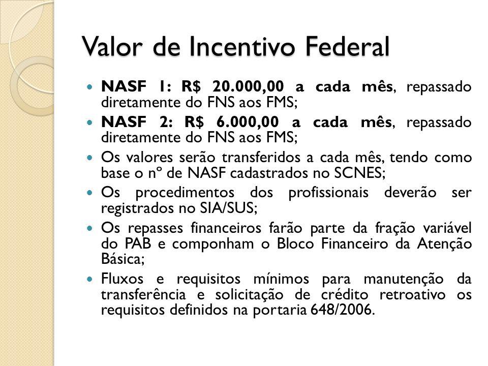 Valor de Incentivo Federal