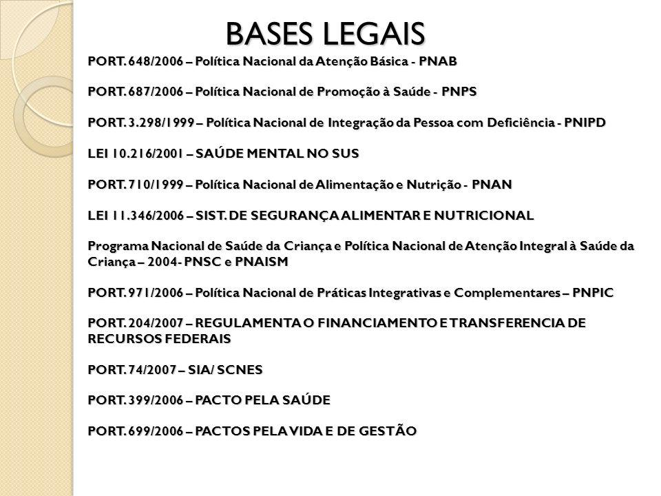 BASES LEGAIS PORT. 648/2006 – Política Nacional da Atenção Básica - PNAB PORT.