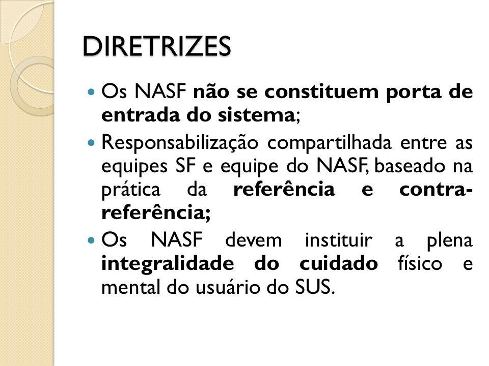 DIRETRIZES Os NASF não se constituem porta de entrada do sistema;