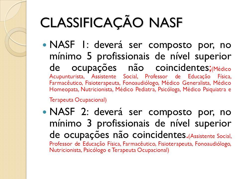 CLASSIFICAÇÃO NASF
