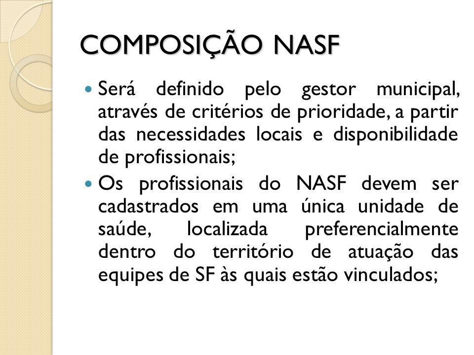 COMPOSIÇÃO NASF
