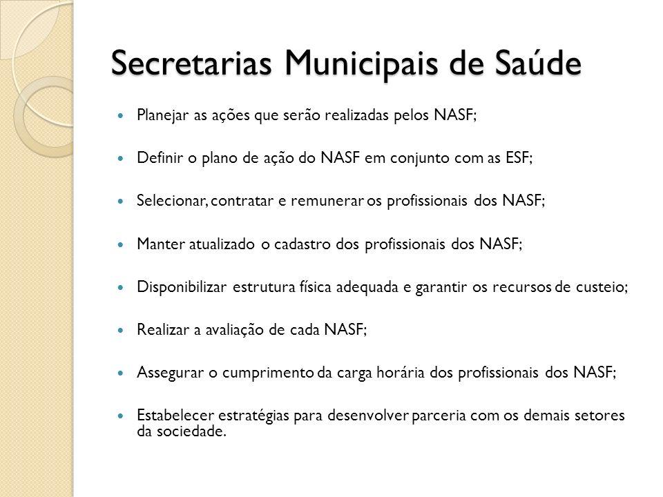 Secretarias Municipais de Saúde