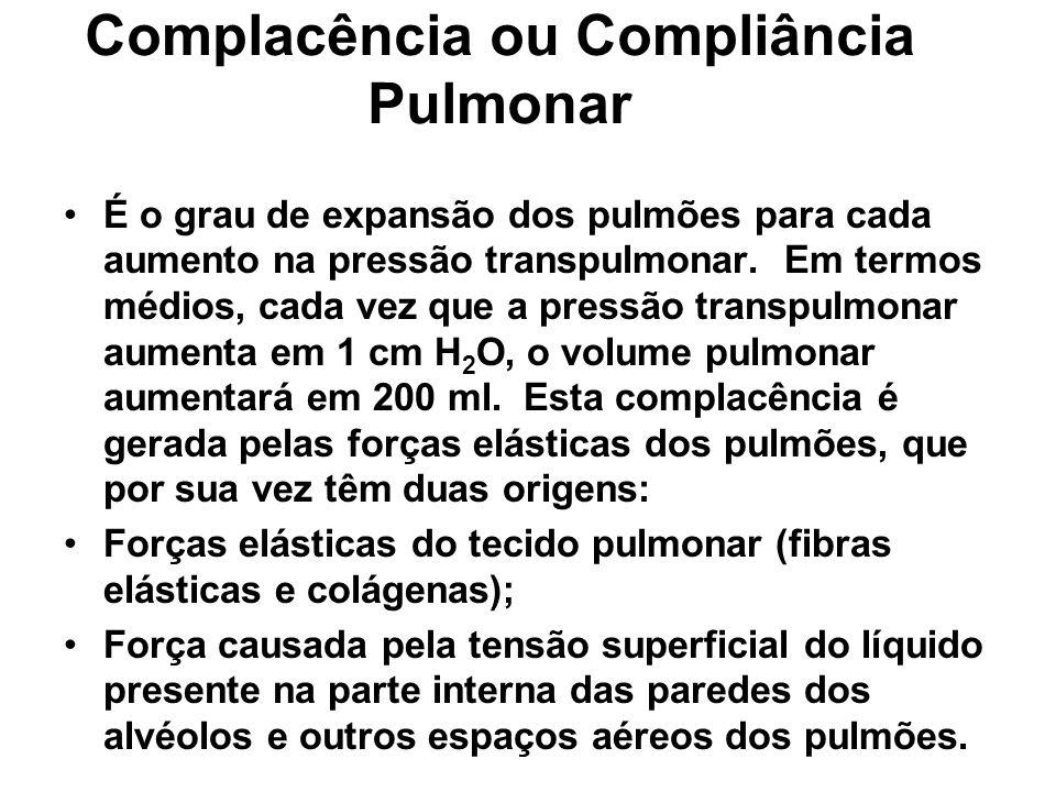 Complacência ou Compliância Pulmonar