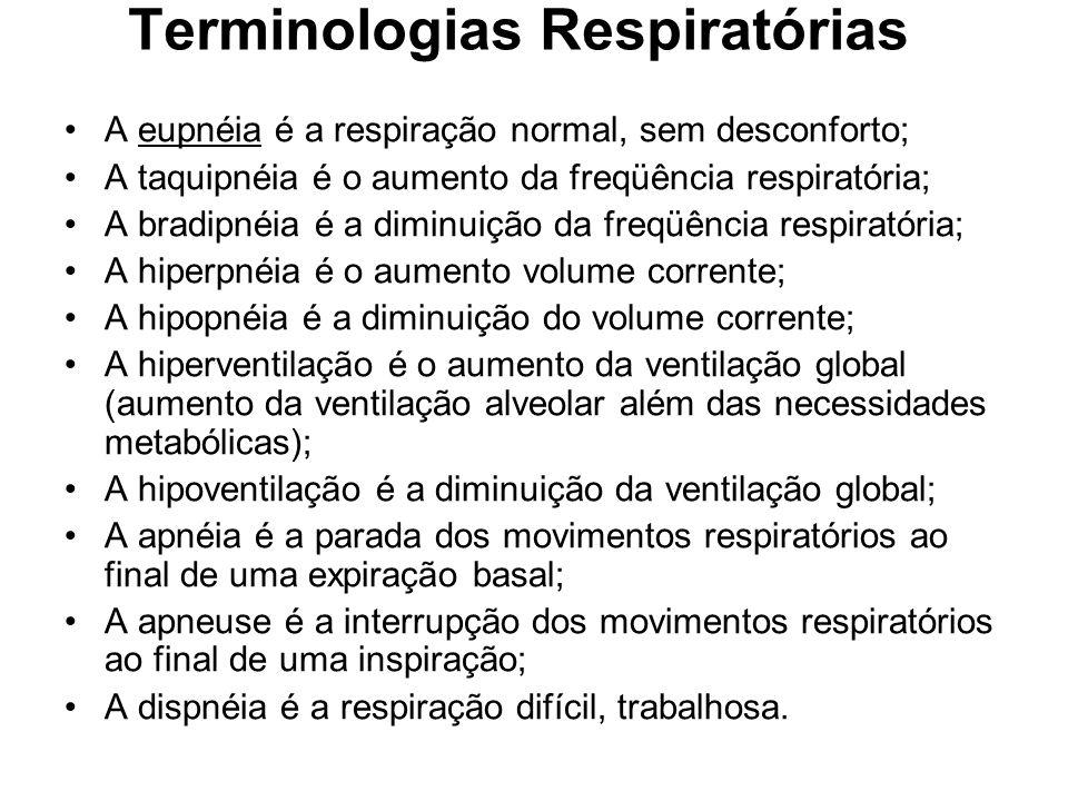 Terminologias Respiratórias