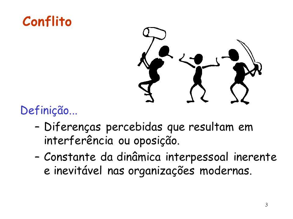 Conflito Definição... Diferenças percebidas que resultam em interferência ou oposição.