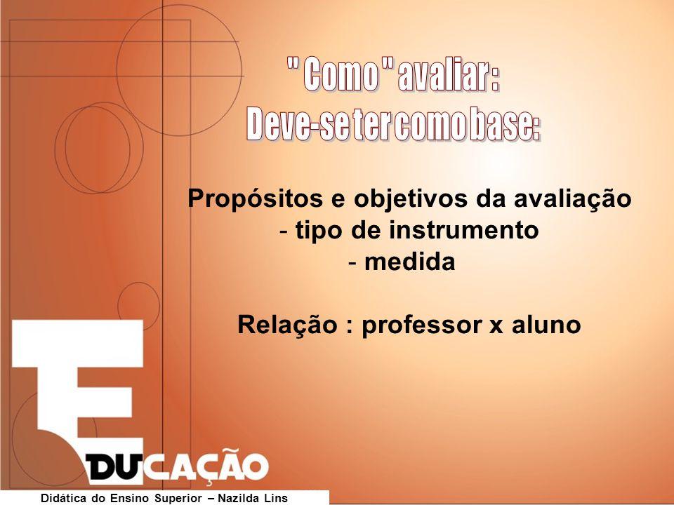 Propósitos e objetivos da avaliação tipo de instrumento medida