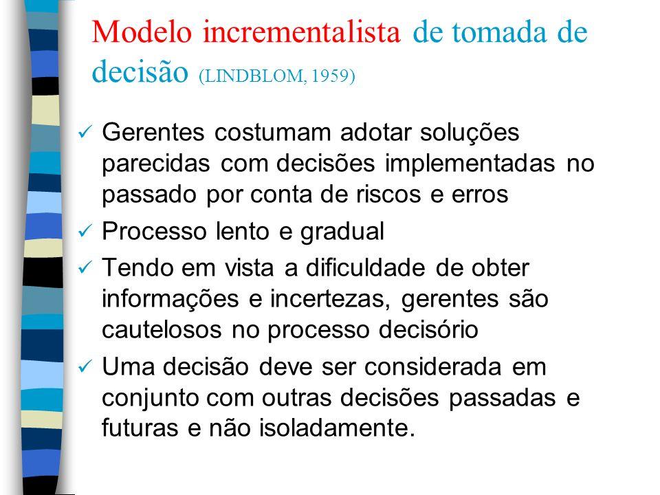 Modelo incrementalista de tomada de decisão (LINDBLOM, 1959)