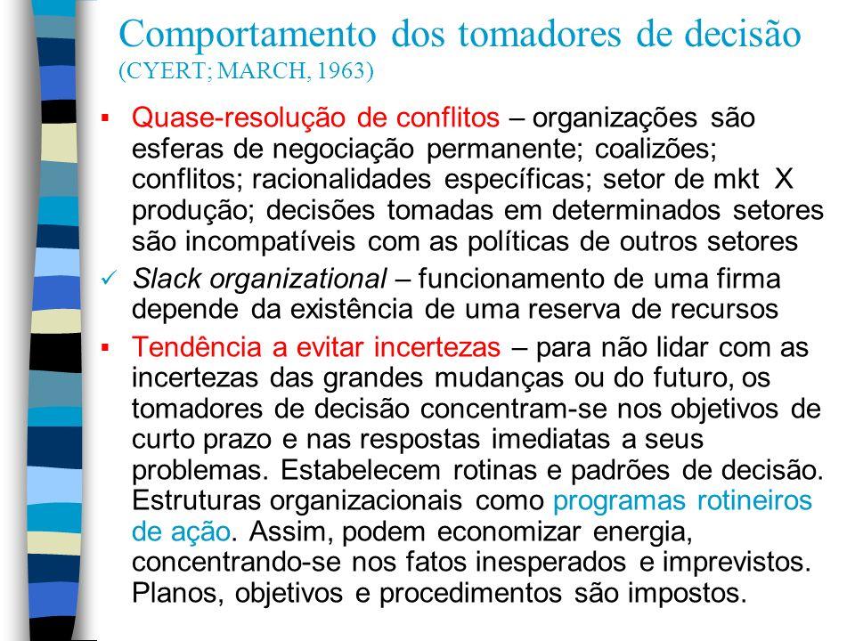 Comportamento dos tomadores de decisão (CYERT; MARCH, 1963)