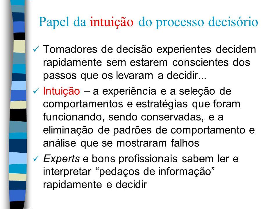 Papel da intuição do processo decisório