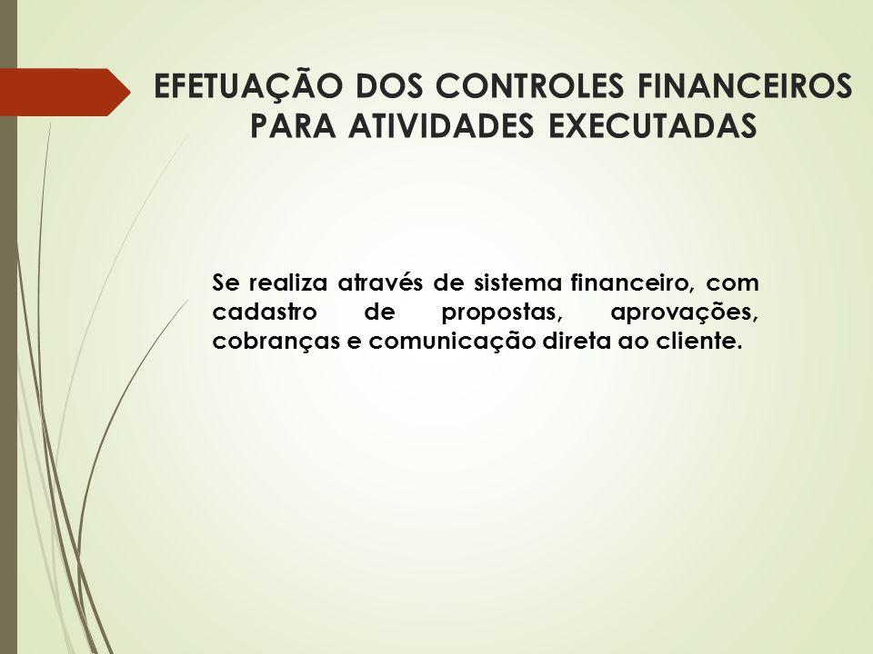 EFETUAÇÃO DOS CONTROLES FINANCEIROS PARA ATIVIDADES EXECUTADAS