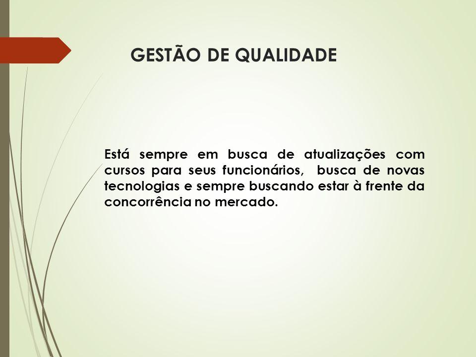 GESTÃO DE QUALIDADE