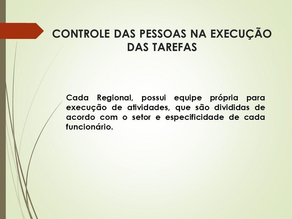 CONTROLE DAS PESSOAS NA EXECUÇÃO DAS TAREFAS