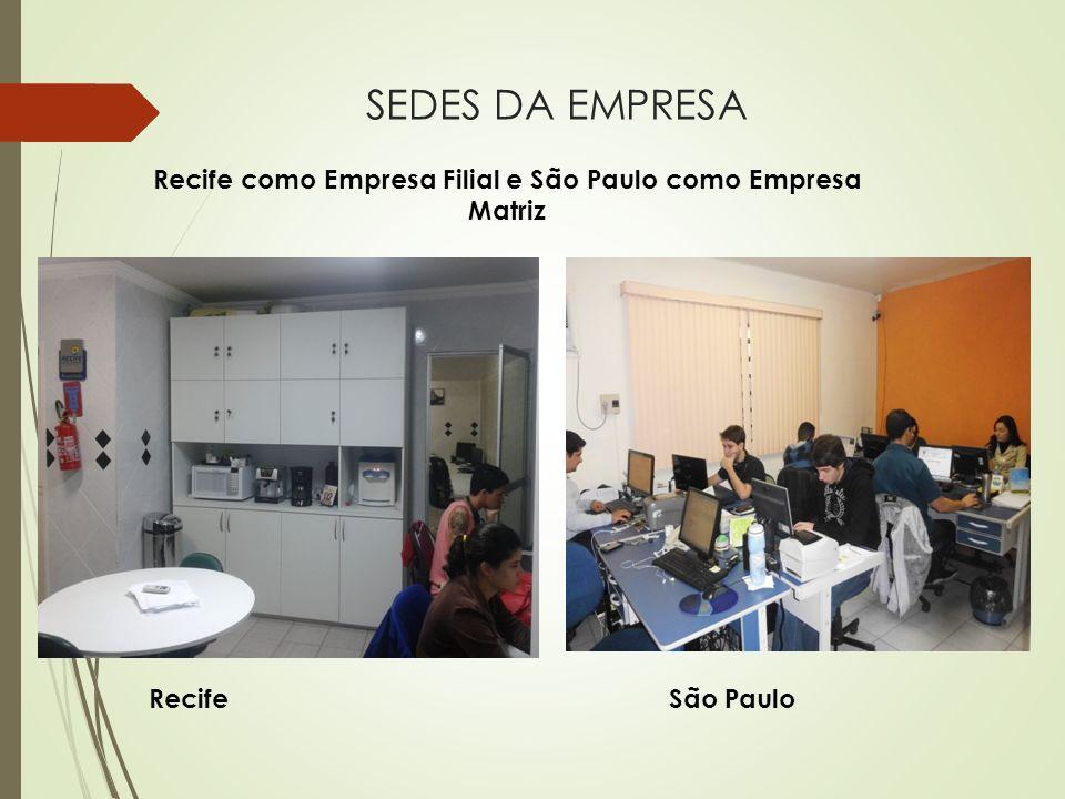 Recife como Empresa Filial e São Paulo como Empresa Matriz