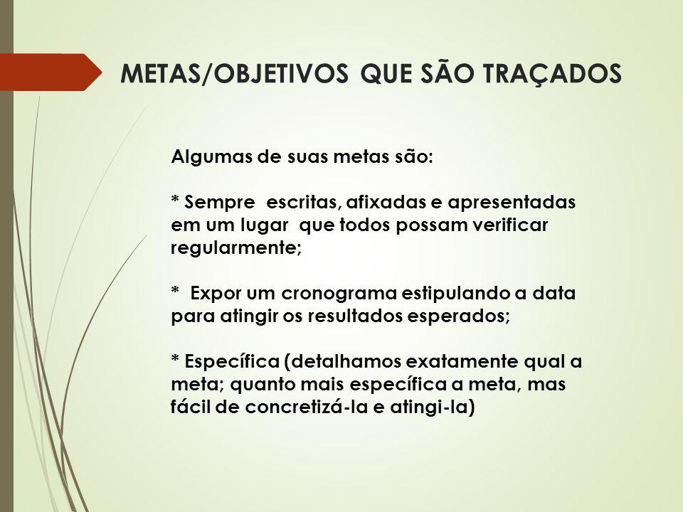 METAS/OBJETIVOS QUE SÃO TRAÇADOS