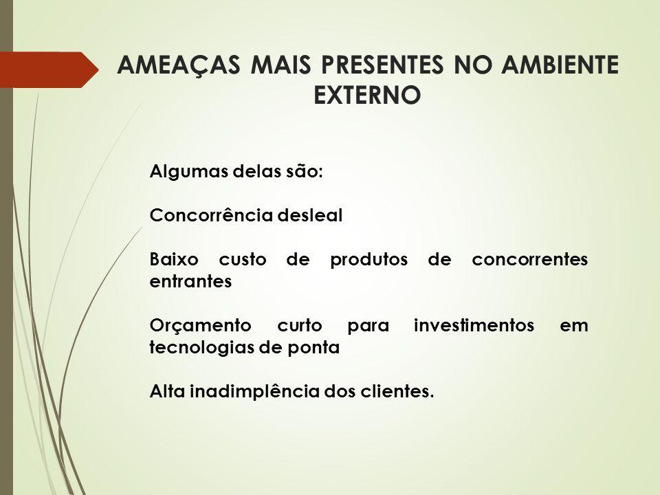 AMEAÇAS MAIS PRESENTES NO AMBIENTE EXTERNO