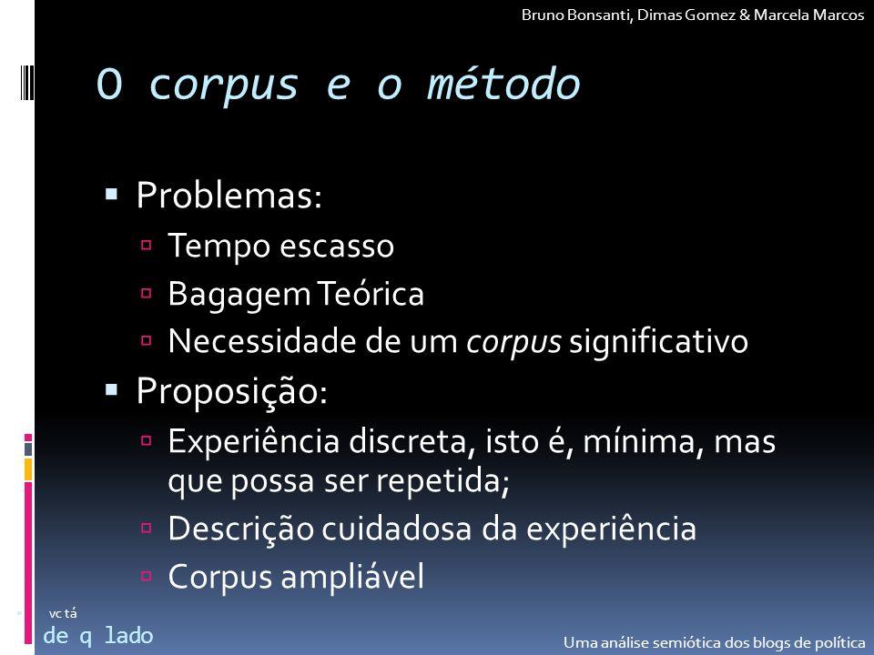 O corpus e o método Problemas: Proposição: Tempo escasso