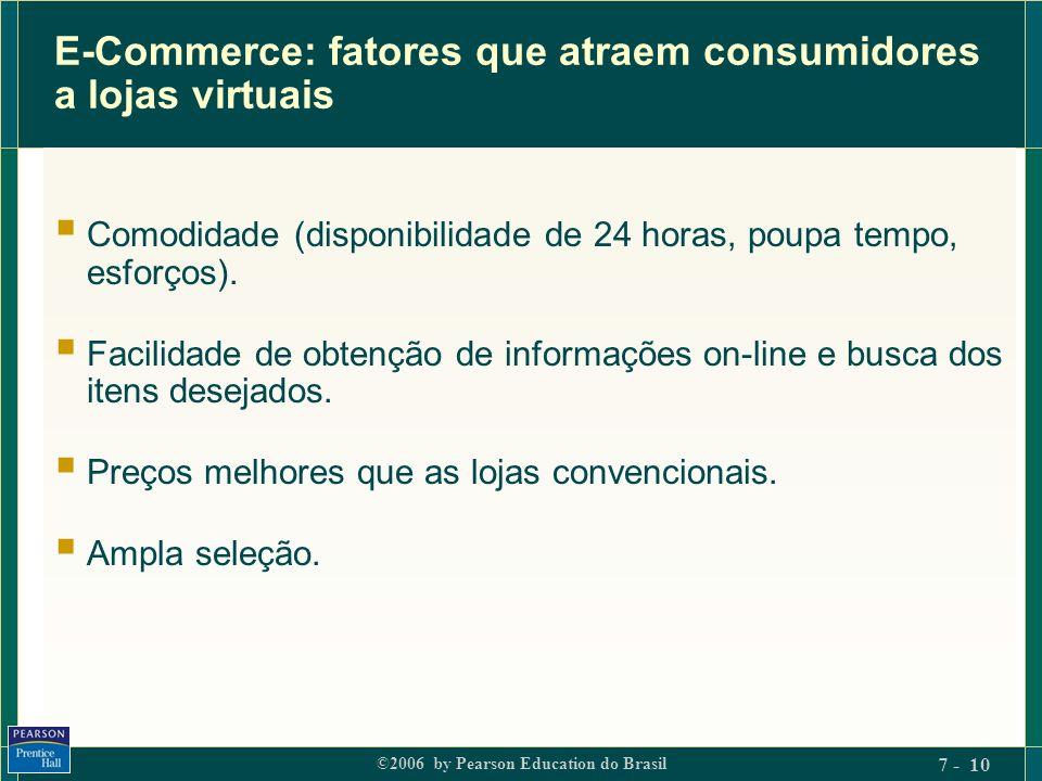 E-Commerce: fatores que atraem consumidores a lojas virtuais