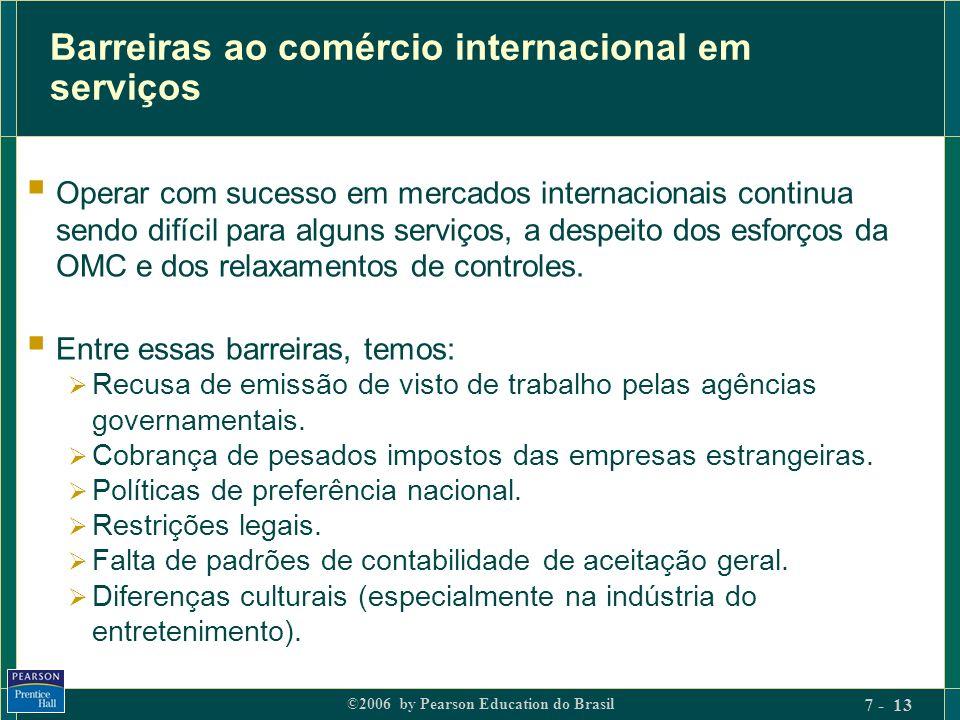 Barreiras ao comércio internacional em serviços