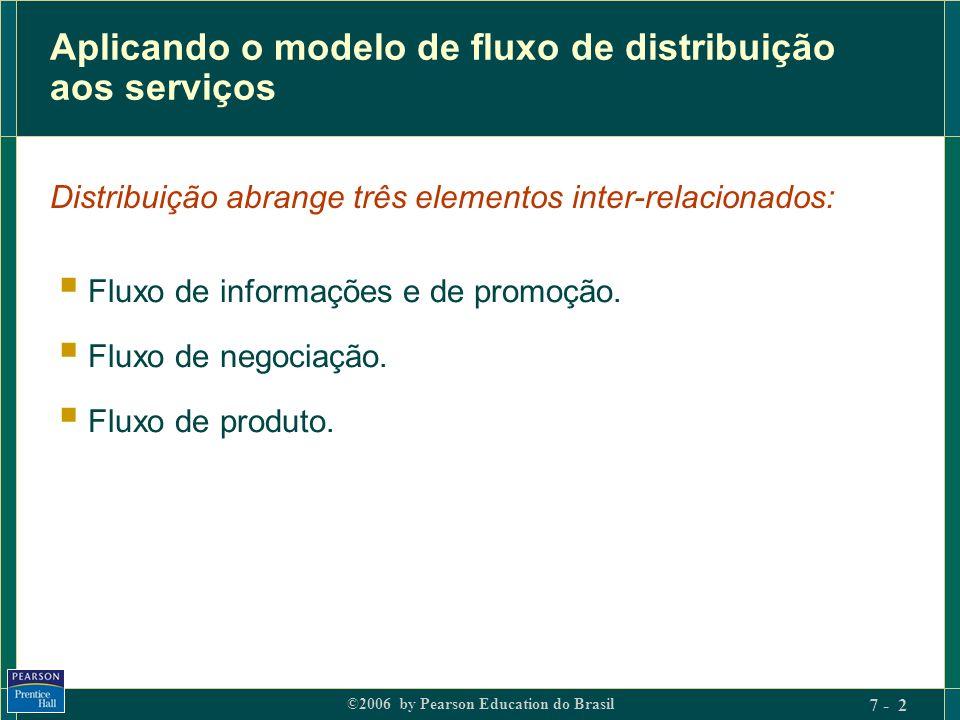 Aplicando o modelo de fluxo de distribuição aos serviços