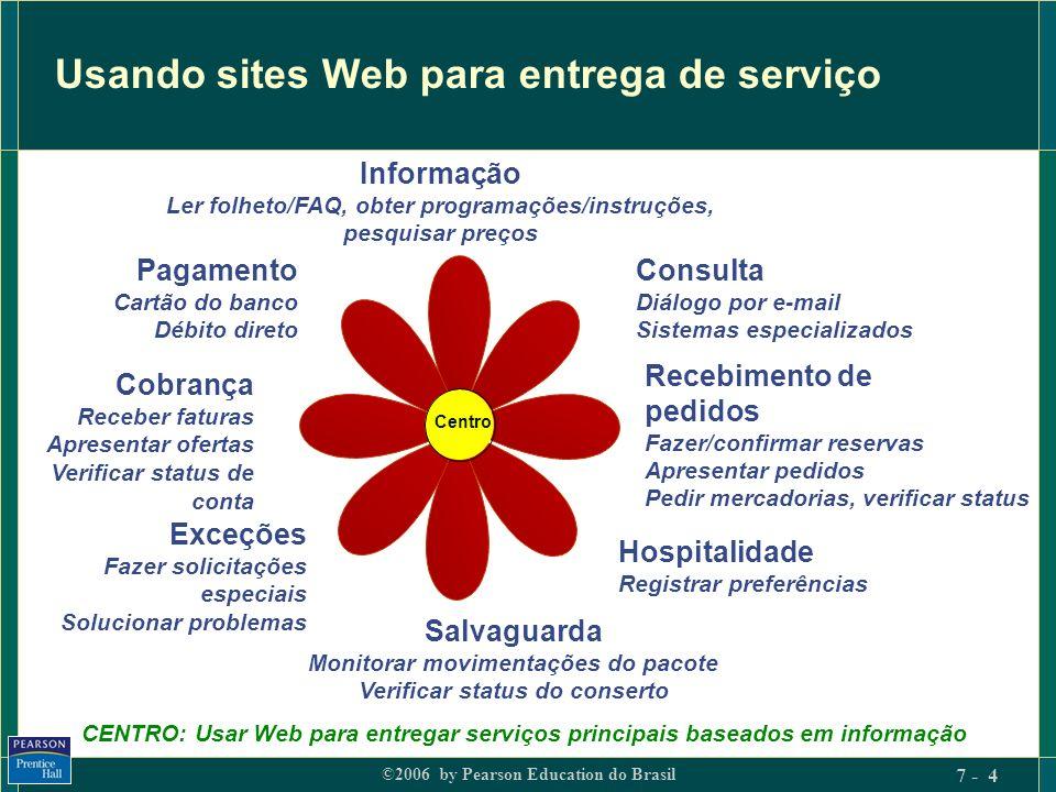 Usando sites Web para entrega de serviço