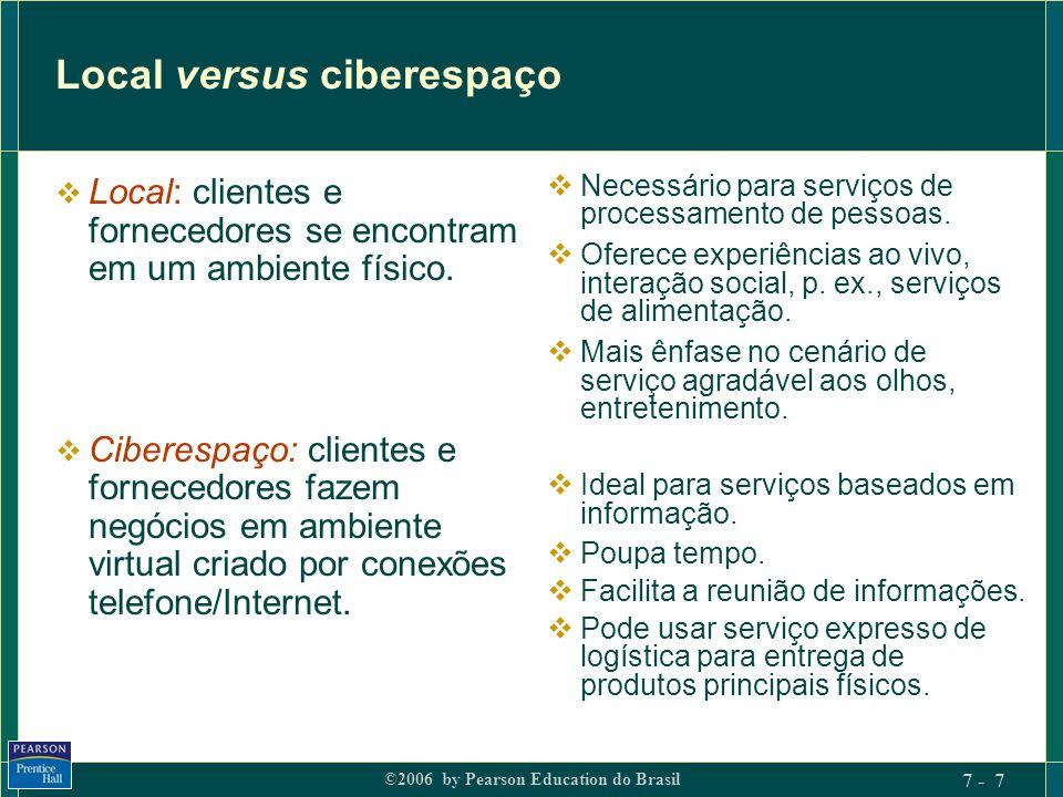 Local versus ciberespaço