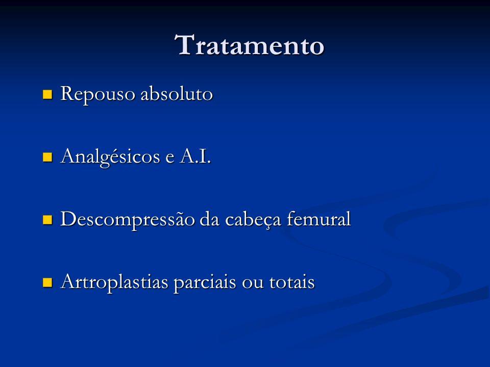 Tratamento Repouso absoluto Analgésicos e A.I.