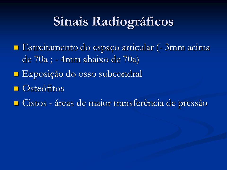 Sinais Radiográficos Estreitamento do espaço articular (- 3mm acima de 70a ; - 4mm abaixo de 70a) Exposição do osso subcondral.
