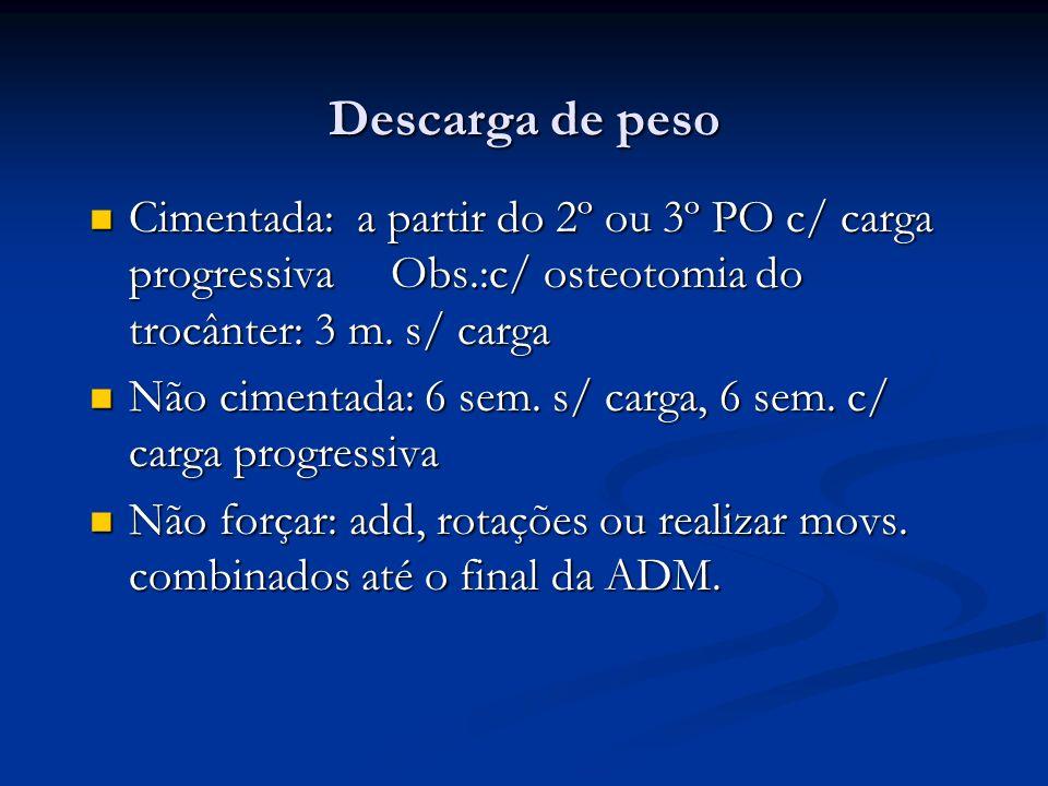 Descarga de peso Cimentada: a partir do 2º ou 3º PO c/ carga progressiva Obs.:c/ osteotomia do trocânter: 3 m. s/ carga.