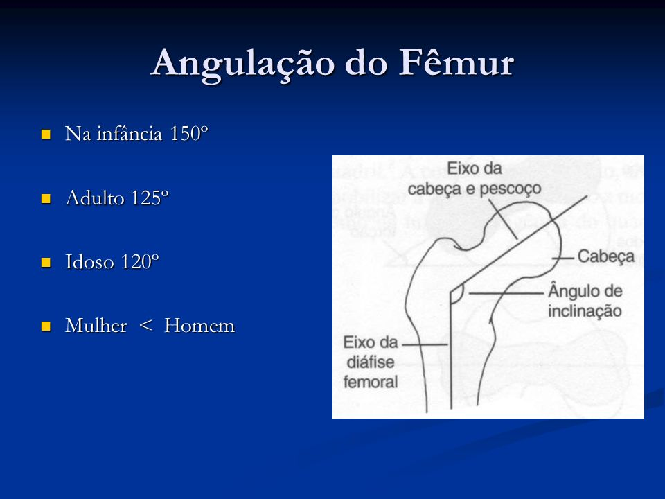 Angulação do Fêmur Na infância 150º Adulto 125º Idoso 120º