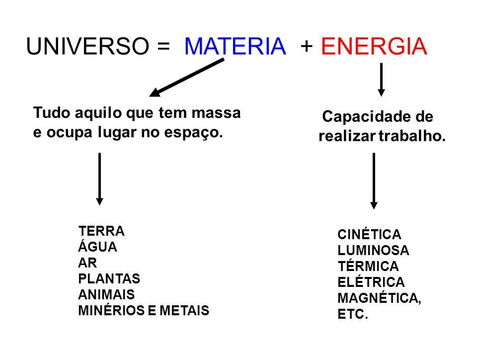 UNIVERSO = MATERIA + ENERGIA