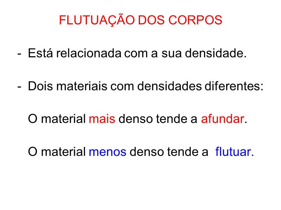 FLUTUAÇÃO DOS CORPOS Está relacionada com a sua densidade. Dois materiais com densidades diferentes: