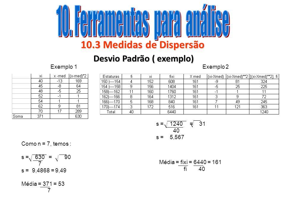 10.3 Medidas de Dispersão Desvio Padrão ( exemplo)