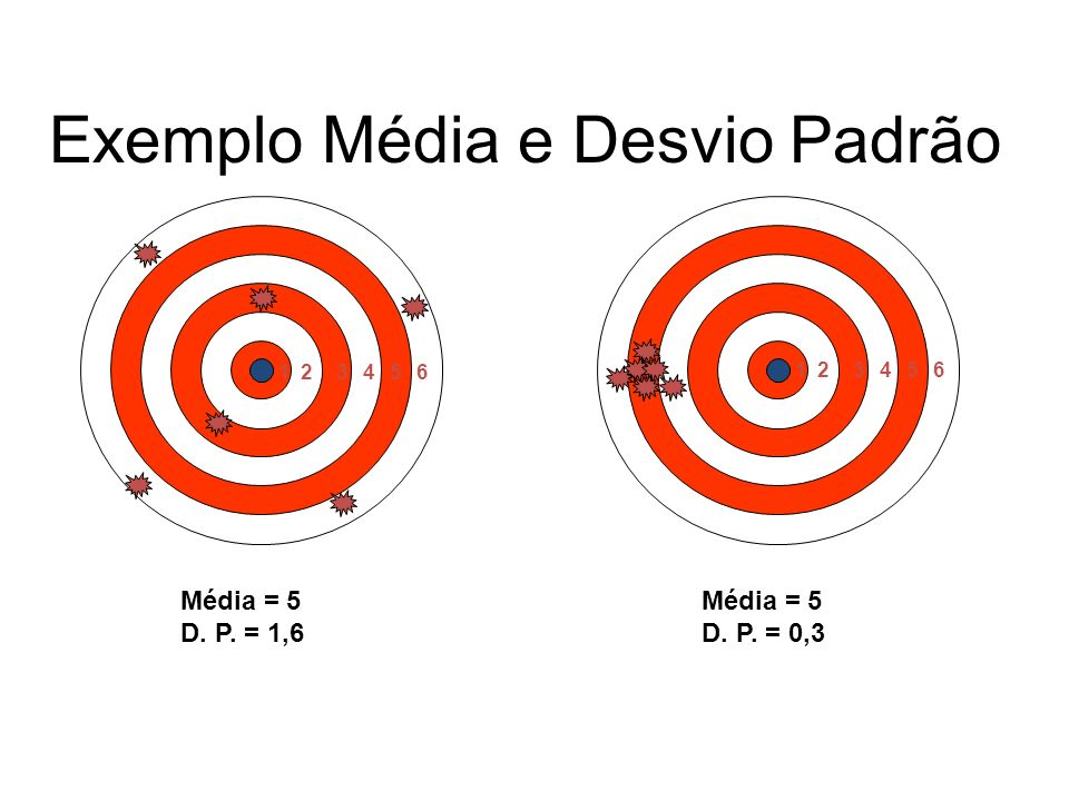 Exemplo Média e Desvio Padrão