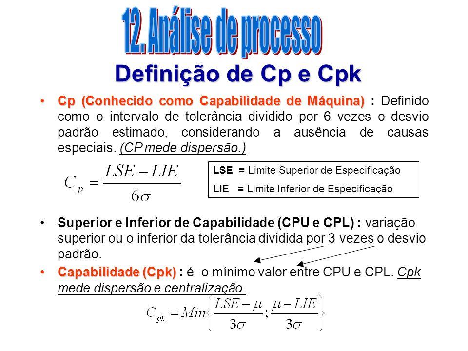 Definição de Cp e Cpk 12. Análise de processo