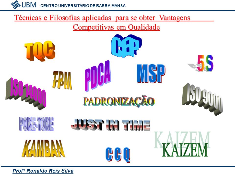 TQC CEP 5S PDCA MSP TPM ISO 14000 ISO 9000 PADRONIZAÇÃO POKE-YOKE