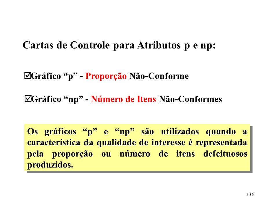 Cartas de Controle para Atributos p e np: