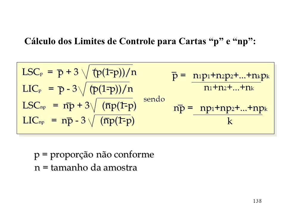 Cálculo dos Limites de Controle para Cartas p e np :