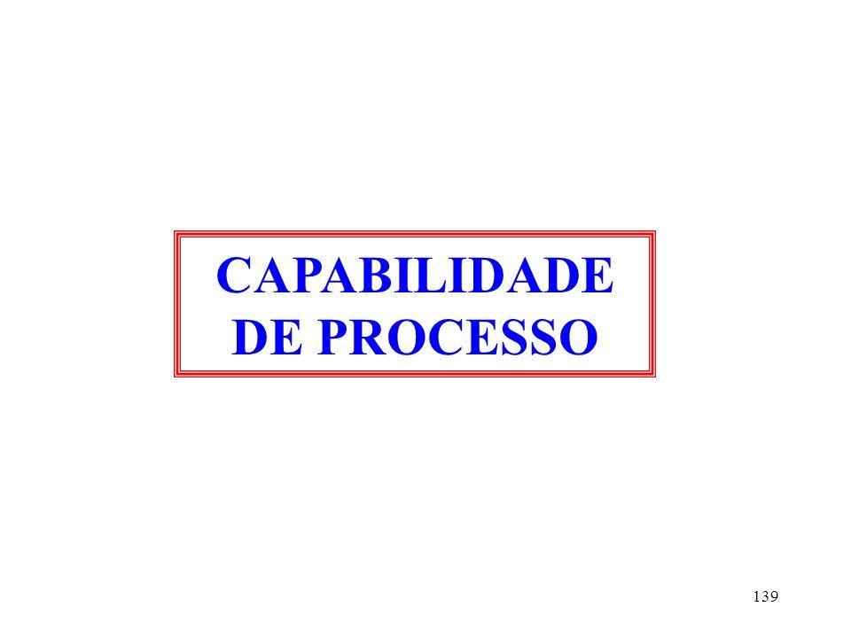 CAPABILIDADE DE PROCESSO