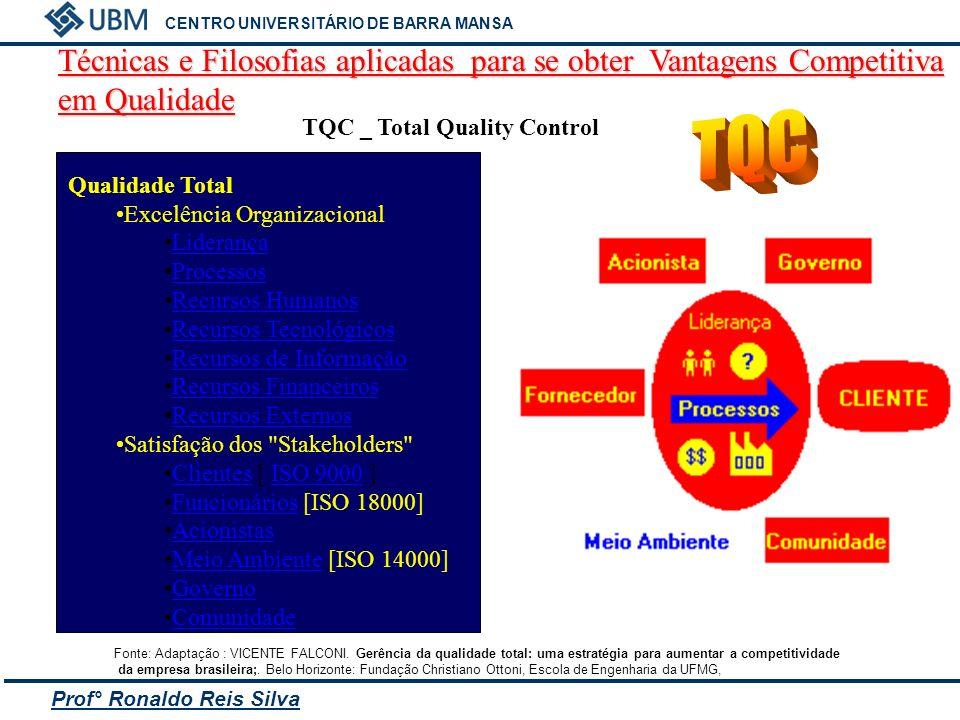 Técnicas e Filosofias aplicadas para se obter Vantagens Competitiva em Qualidade