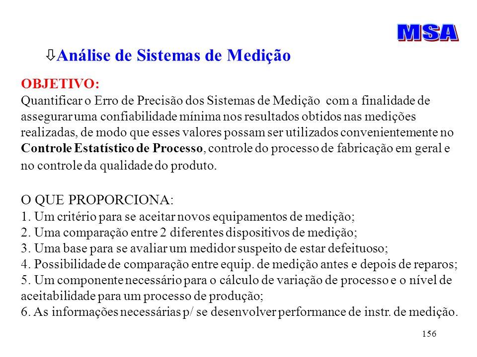 MSA Análise de Sistemas de Medição OBJETIVO: O QUE PROPORCIONA: