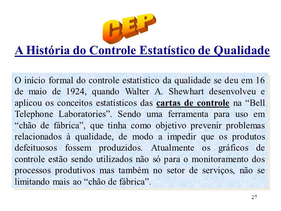CEP A História do Controle Estatístico de Qualidade